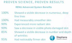 renu advanced1